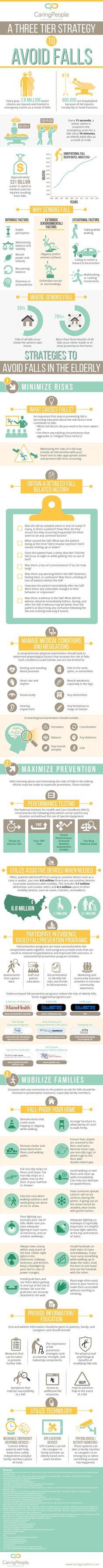 Activity Ideas for Home Care Companions. | Covenant Premium Senior ...