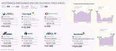 Falta de interés y tener el control, causas de no entrar a Bolsa de Valores de Colombia