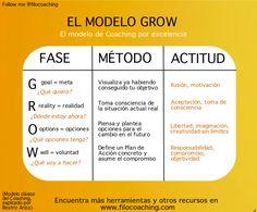 grow herramienta coaching