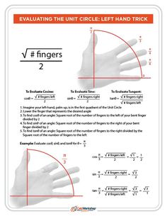 Math - Unit Circle Hand Trick - Amazing trick for evaluating trig functions without a calculator. It helps students memorize the unit circle quickly. Great technique for your high school math analysis or trig class. Check it out today! Math Teacher, Math Classroom, Teaching Math, Geometry Formulas, Math Formulas, Hand Tricks, Material Didático, Math Notes, Precalculus