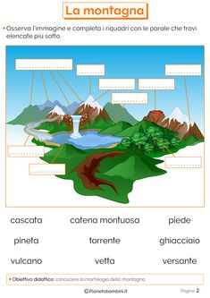 Geography Lessons, Teaching Geography, School Frame, Singapore Math, Italian Language, Learning Italian, Earth Science, Primary School, Kids Education
