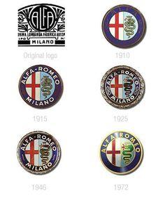 alfa romeo logo evolution #AlfaRomeo #Logo