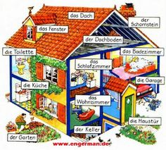 http://www.engerman.de/2014/10/german-vocabulary-das-haus.html