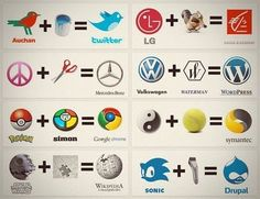 accouplement et création de logos