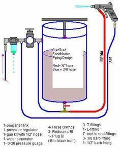 How to do zinc plating of metal parts for corrosion protection diy diy soda blaster szukaj w google solutioingenieria Choice Image
