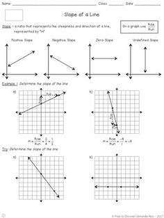 Write Linear Equations in Slope Intercept Form Scavenger