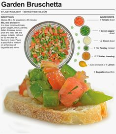 Behind the Bites: Garden Bruschetta Italian Recipes, Beef Recipes, Cooking Recipes, Healthy Recipes, Brunch Recipes, Appetizer Recipes, Appetizers, Sandwich Recipes, Salads