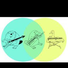 Fun with Venn diagrams.