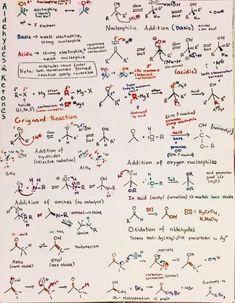 pavia spectroscopy pdf 5th edition