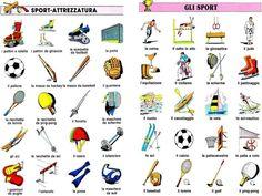 lo sport