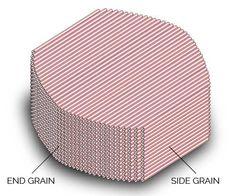 Straw End Grain Analogy