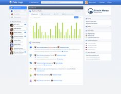 Dashboard designed by Derek Clark for ManageBac. Connect with them on Dribbble; Web Dashboard, Dashboard Design, Web Design, Graphic Design, Ui Elements, Dashboards, Interface Design, Interactive Design, Pattern Design