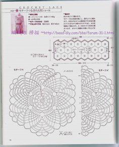 Irish crochet &: Туника цветочными мотивами
