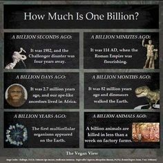 quantifying a billion