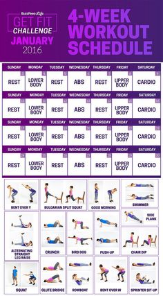 Challenge Will Get You To Actually Start Working Out Just four workouts a week — no gym membership or equipment needed.Just four workouts a week — no gym membership or equipment needed. Sports Challenge, 28 Day Challenge, Workout Challenge, Workout Log, Fat Workout, Workout Tips, Free Workout Apps, 4 Week Workout, Thigh Challenge