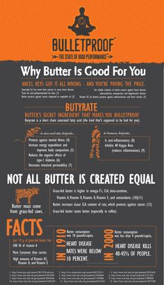 Why Butter Is Good For You - Bulletproof Infographic