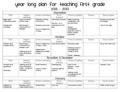 The Accidental Teacher, Mom, Runner Plan for first grade