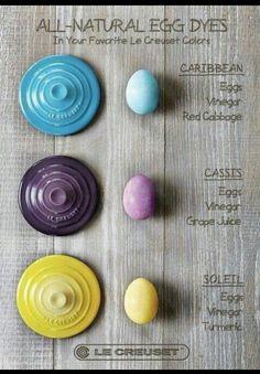 All Natural Egg Dyes