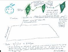 UFO's Over Louisville Kentucky http://www.ufocasebook.com/2015/ufo-over-louisville-kentucky-drawing-made.html