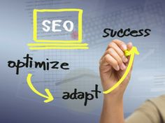 SEO is sometimes seen as something of a mysterious art. Because nobody, aside from the people involved in working on them, knows the exact algorithms used by search engines like Google to establish what ranking