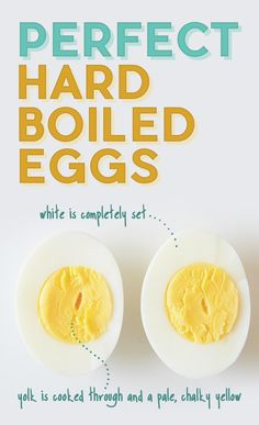 How to get the ~perfect~ hard boiled eggs.