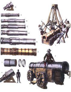 Medieval & Renaissance Warfare Encyclopedia