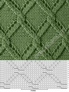 Crochet Basket Lace Kostenlose Muster-Id - Diy Crafts Lace Knitting Stitches, Lace Knitting Patterns, Cable Knitting, Knitting Charts, Easy Knitting, Knitting Needles, Unicorn Knitting Pattern, Position, Free Pattern