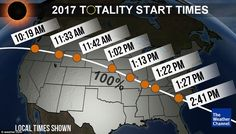 The eclipse will begin on the West Coast in Oregon at (PST) and make its way across the country to South Carolina at (EST) Eclipse Festival, Moon Shadow, Southern Illinois, Total Eclipse, The Weather Channel, Grand Teton National Park, Once In A Lifetime, South Carolina, Astronomy