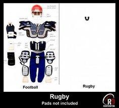 10 cosas que inevitablemente pasarán si juegas Rugby | Asociación Civil Rugby Para Todos