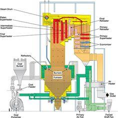 Downshot-Boiler.gif