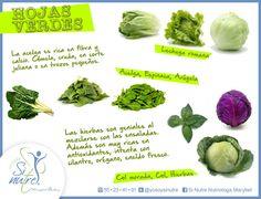 La hojas verdes son esenciales para incluírselas a tus smoothies o jugos, así le darán variedad en vitaminas y minerales y un toque diferente cada día. Cilantro, Smoothies, Cabbage, Vegetables, Food, Vitamins And Minerals, Health Foods, Vitamin E, Lettuce
