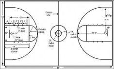 Printable Basketball Court Dimensions   Incrediwall ...