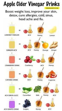 Apple Cider Vinegar, an age-old ingredient has recently made waves in the holistic health fields for its abilities as a topical applicant, digestible formula, and overall purifier. ACV or apple cider vinegar has weight loss abilities, generates energy, su