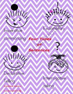 The Four Types of Sentences from Fun and Learning on TeachersNotebook.com -  (14 pages)  - This packet  includes 12 pages of activities and   a center for sorting practice.