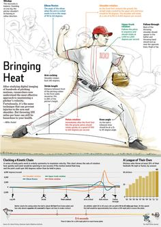 Baseball 2013: Here come the flamethrowers http://on.wsj.com/XM5ZVK #infographic
