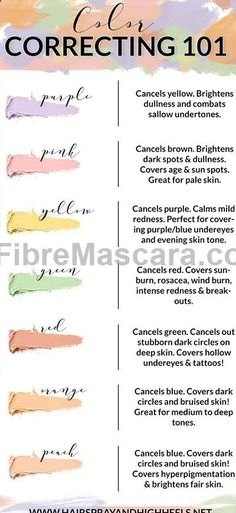 all you need to know about color correcting concealer and the hacks  tips about how to use them!