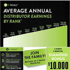 I have been so blessed over the last 2.5 years. It all started with a $99 investment. I started out looking to earn an extra$300 a month, 3 months later I had earned a $10,000 Bonus, a year ago I retired from my  job. With the help of my amazing team,  I am currently a Triple Diamond  and my life is so different.  We are looking for you to join us, we want to help you change your life. IF you don't like the life you are living, let us help you rewrite your present and future!!! WE WANT YOU…