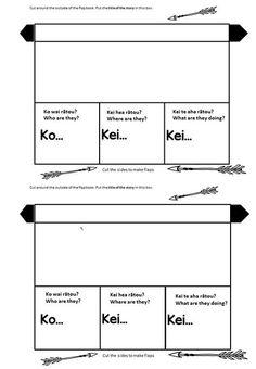 thetereomāoriclassroom: Te wiki o te reo rangatira! School Resources, Teaching Resources, Classroom Resources, Primary Teaching, Teaching Kids, Maori Words, Alphabet Phonics, Maori Designs, Kindergarten Teachers