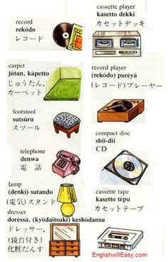 Japanese Picture Dictionary Archives - Online Dictionary for Kids Learn Japanese Words, Japanese Phrases, Study Japanese, Japanese Kanji, Japanese Culture, Japanese House, Dictionary For Kids, Picture Dictionary, Japanese Language Proficiency Test