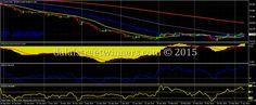 commodity trades 9 april 2015