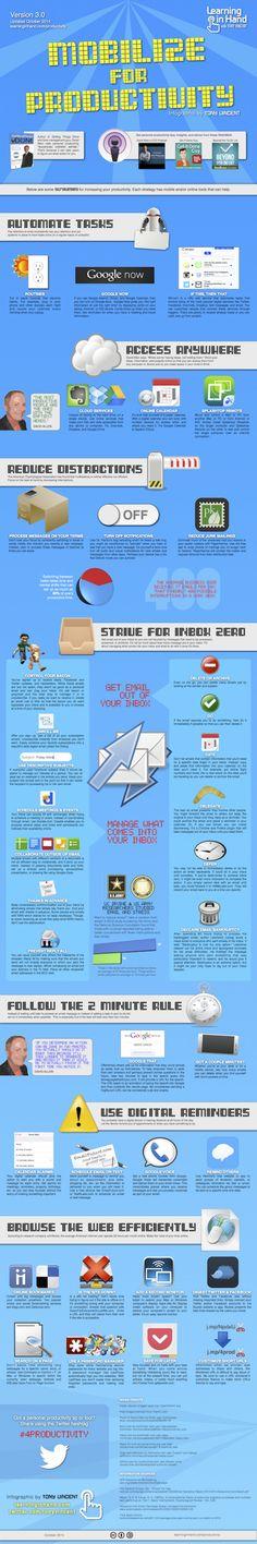Educational Technology Infographics