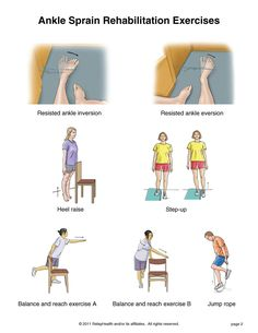 Ankle Sprain Rehab Exercises
