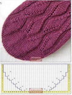 Красивый круглый мысок.МК от автора. | Вязаные носочные изделия. | Постила Knitting Charts, Baby Knitting Patterns, Lace Knitting, Knitting Designs, Knitting Socks, Crochet Socks, Knitted Hats, Knit Crochet, Tunisian Crochet