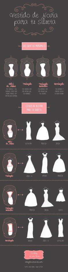 Vestido de Novia para tu Silueta - Escoge un vestido de novia que resalte tu figura | El Blog de una Novia: