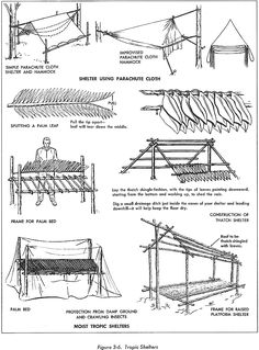 Survival Shelter: How to create survival shelter. Survival Shelter: How to create survival shelter. Homestead Survival, Wilderness Survival, Camping Survival, Outdoor Survival, Survival Prepping, Survival Skills, Bushcraft Skills, Bushcraft Camping, Emergency Preparedness