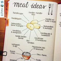 """""""Check out the way @maryj13 keeps track of #food #inspiration. I love the idea of focusing on the #ingredients you already have then listing related…"""""""