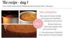 diy-cake-steps