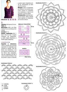 Patrones Crochet: Patron Crochet y Explicacion Jersey Flores