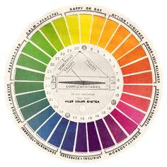 Free Vintage Color Wheels & Charts on my blog for download!