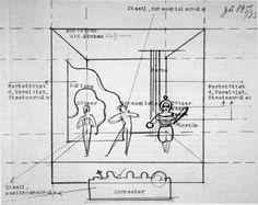 """slcvisualresources: """" Oskar Schlemmer, Triadic Ballet Set and Costume Design Sketch (on a letter to Hans Poelzig), January 25, 1933. """""""